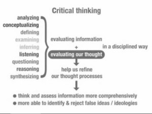 Critical Thinking - an animation